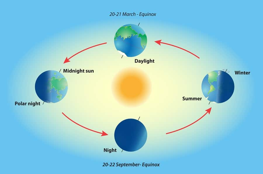 HD images For vernal equinox