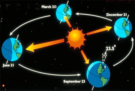 Images for vernal spring equinox