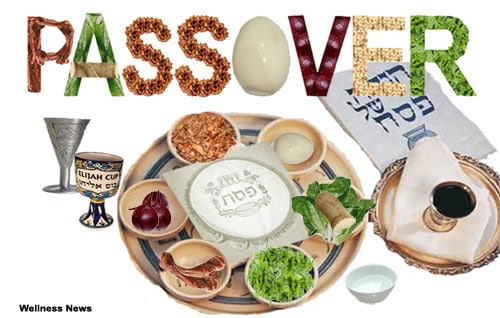 Images of passover