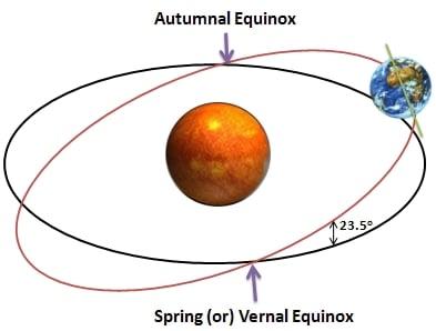 Vernal Spring Equinox 2017 Search