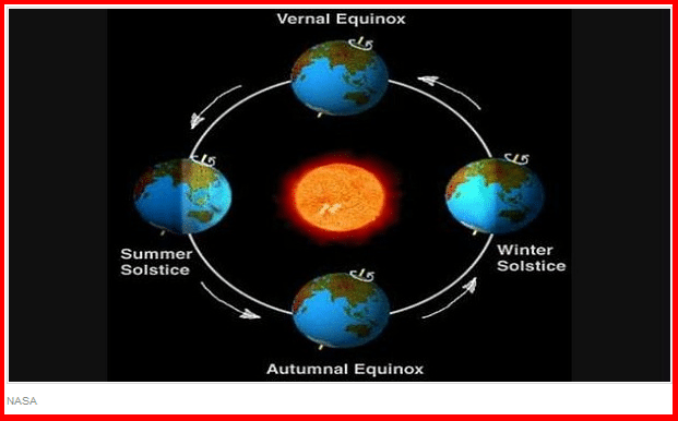 vernal equinox Images HD