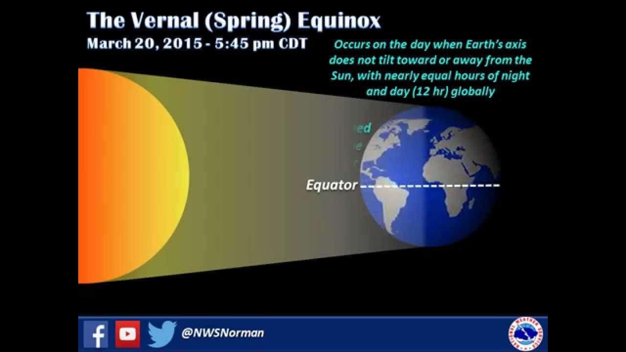 vernal equinox Images