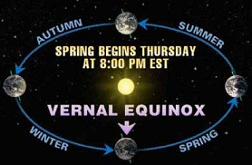 vernal spring equinox Images