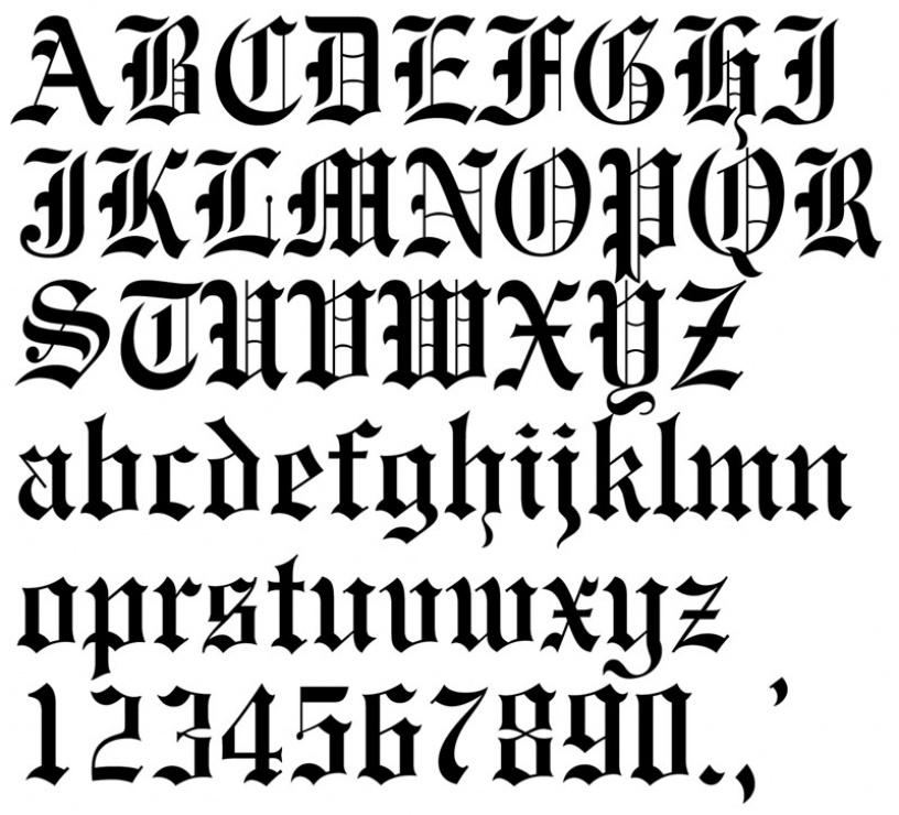 Alphabet Font Chart