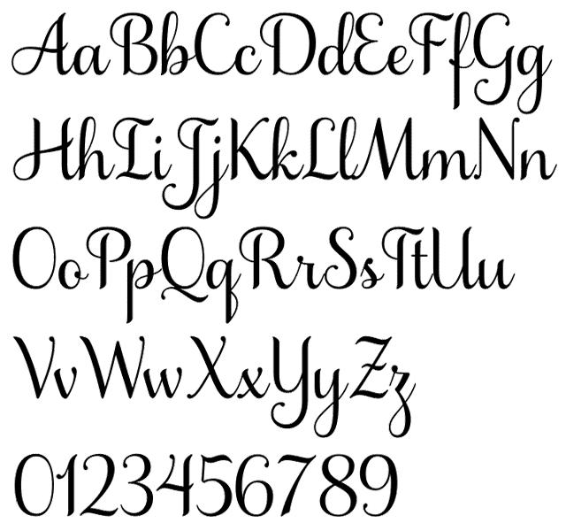 Alphabet Font Style
