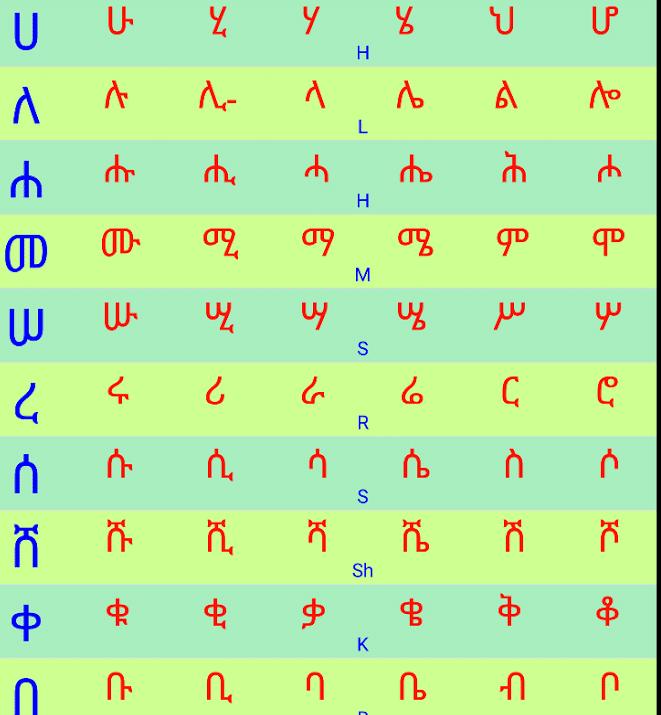 Amharic Fidel Poster