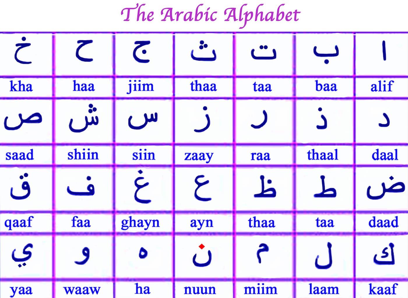 Arabic Alphabet Image