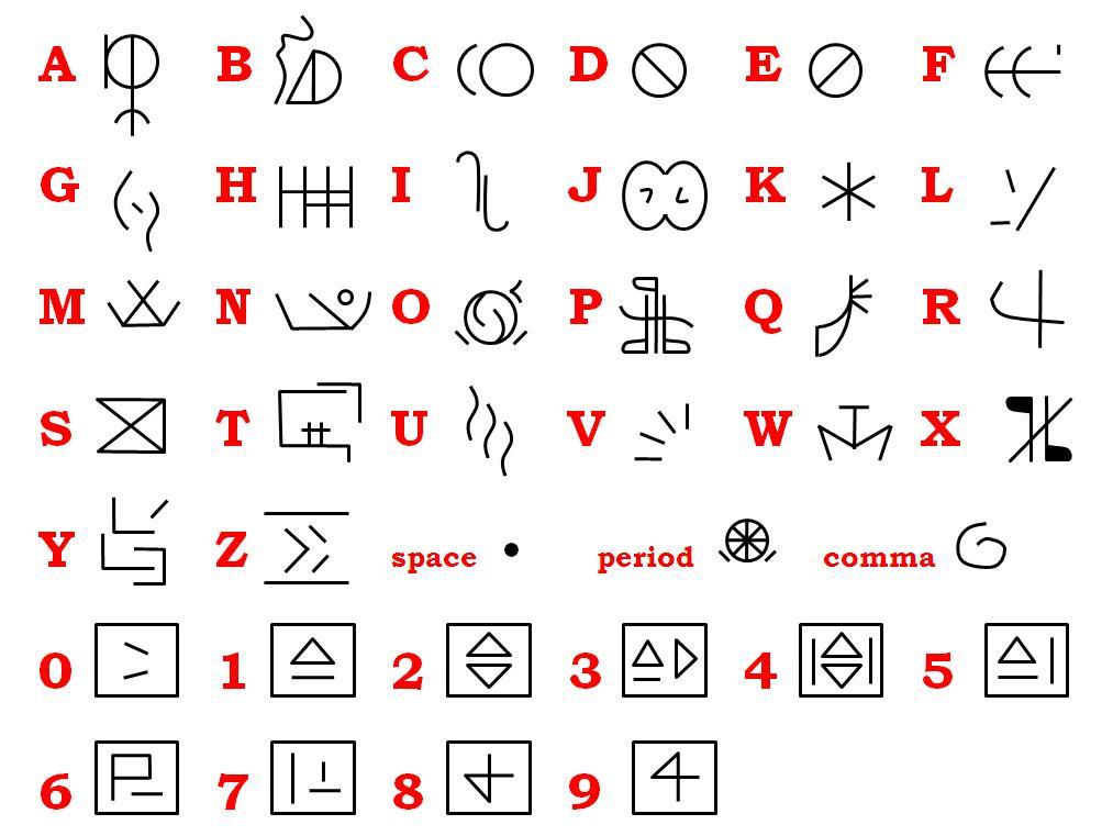 Arabic Alphabet Picture