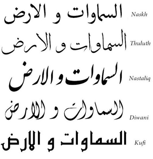 Arabic Words Chart