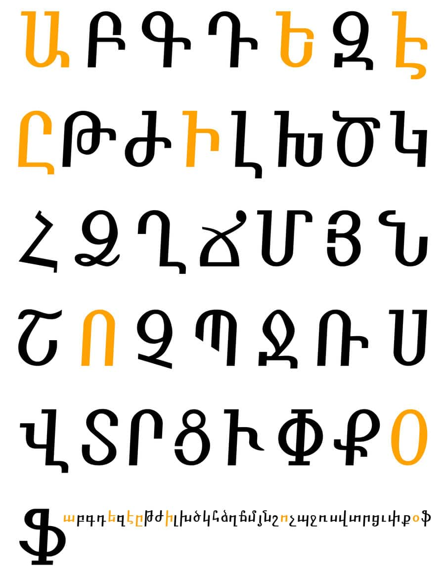 Armenian Letters Page