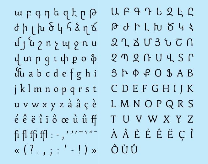 Armenian Script Chart