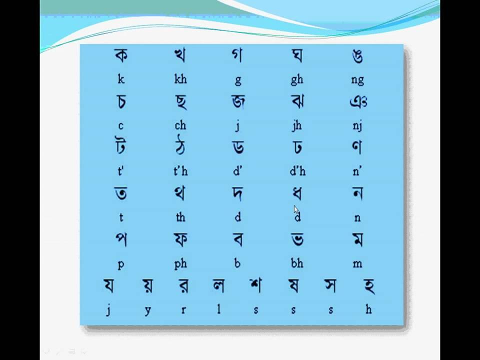 Bangla Alphabet Page