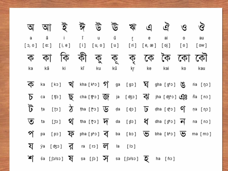 Bangla Alphabet Pattern