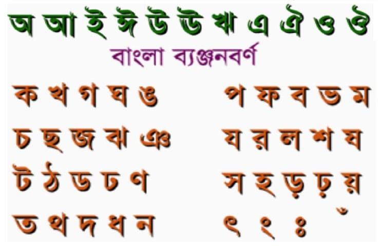 Bangla Letters