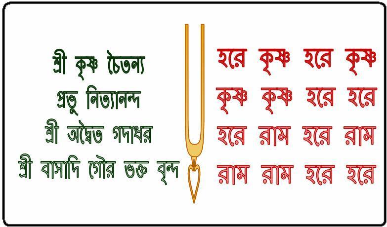 Bangla Words Idea