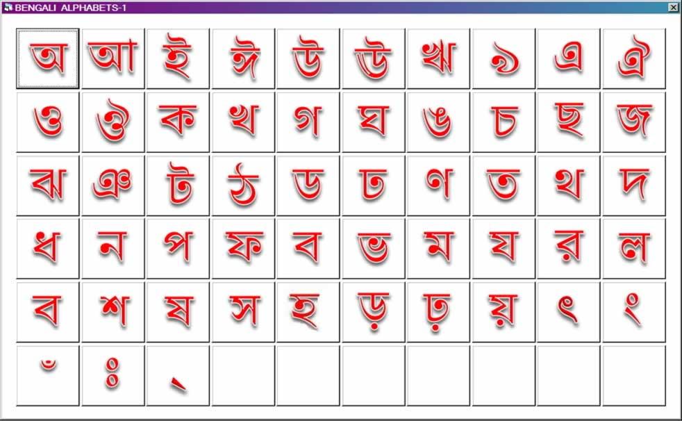Bengali Alphabet Image