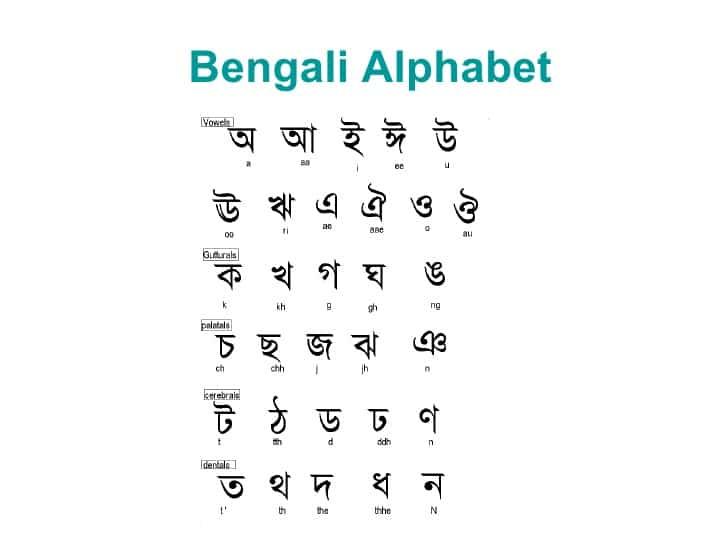 Bengali Alphabet Pattern