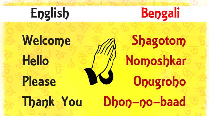 Bengali Words Image