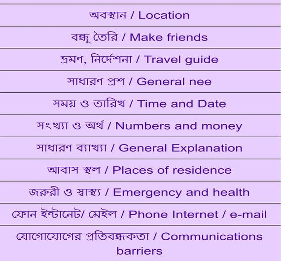 Bengali Words