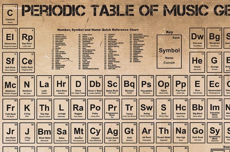 Best Periodic Table Joke