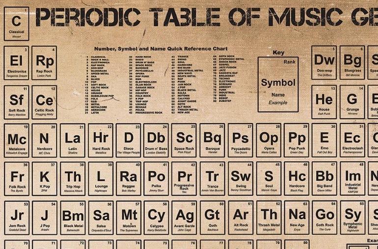 Best Periodic Table Joke