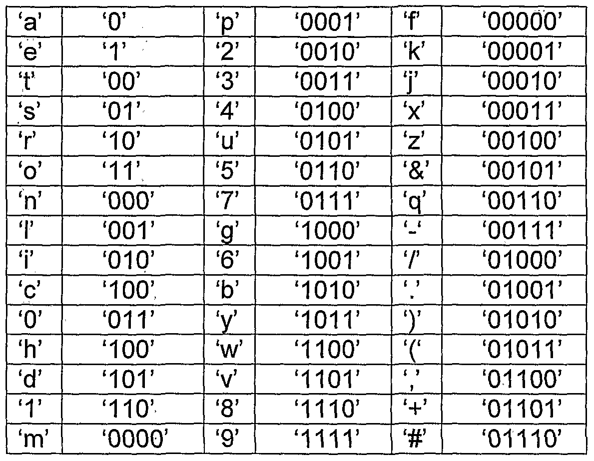 Binary Alphabet Chart