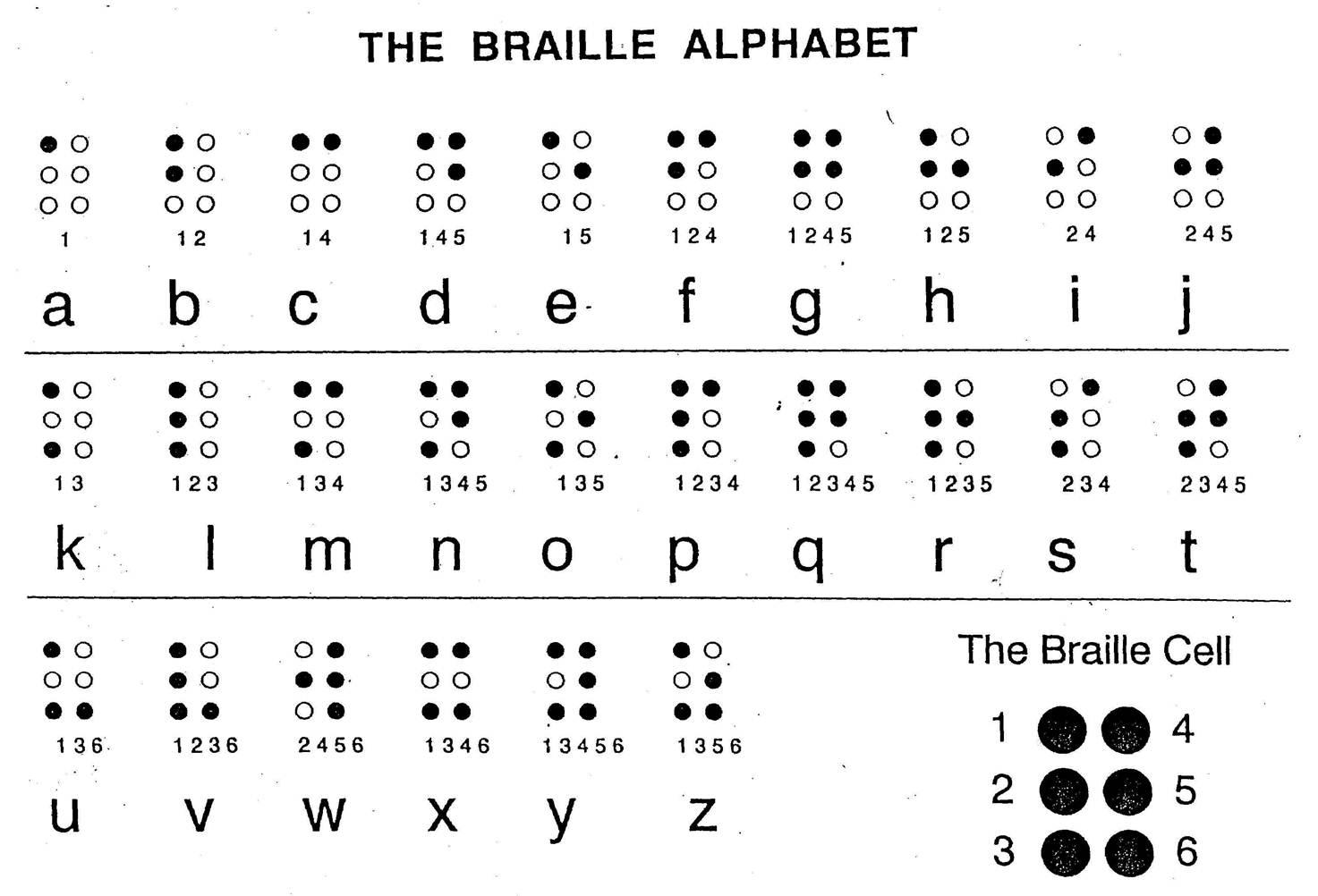 Braille Alphabet Image