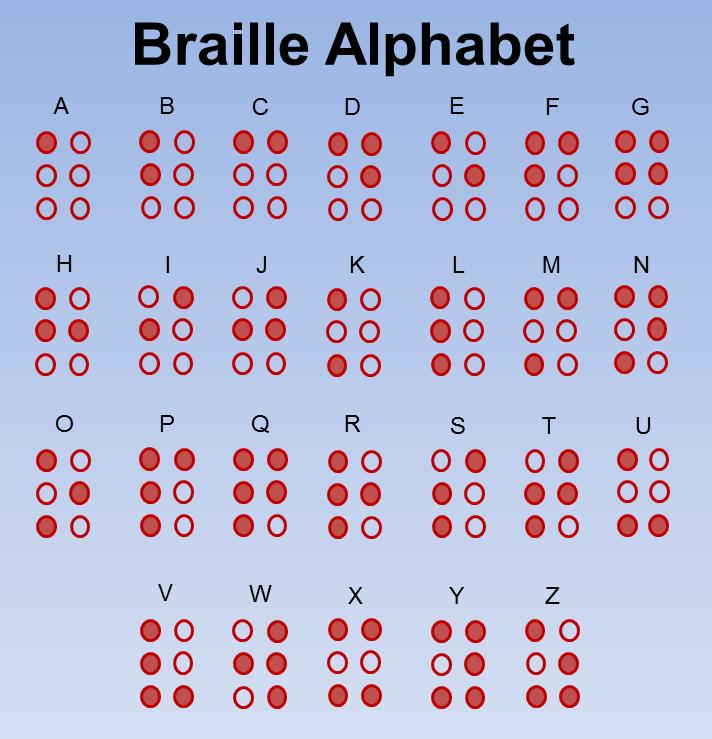 Braille Alphabet Pattern