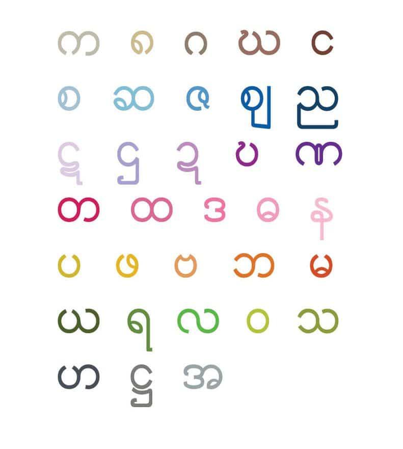 Burmese Letters