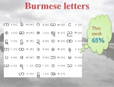 Burmese Letters Image