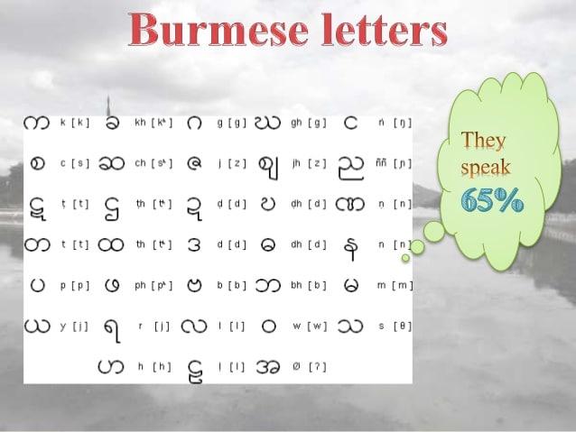 Burmese Letters Image