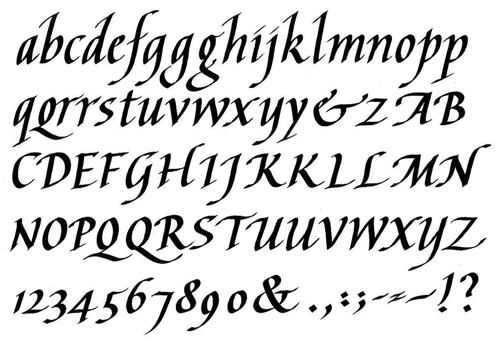 Calligraphy Alphabet Poster