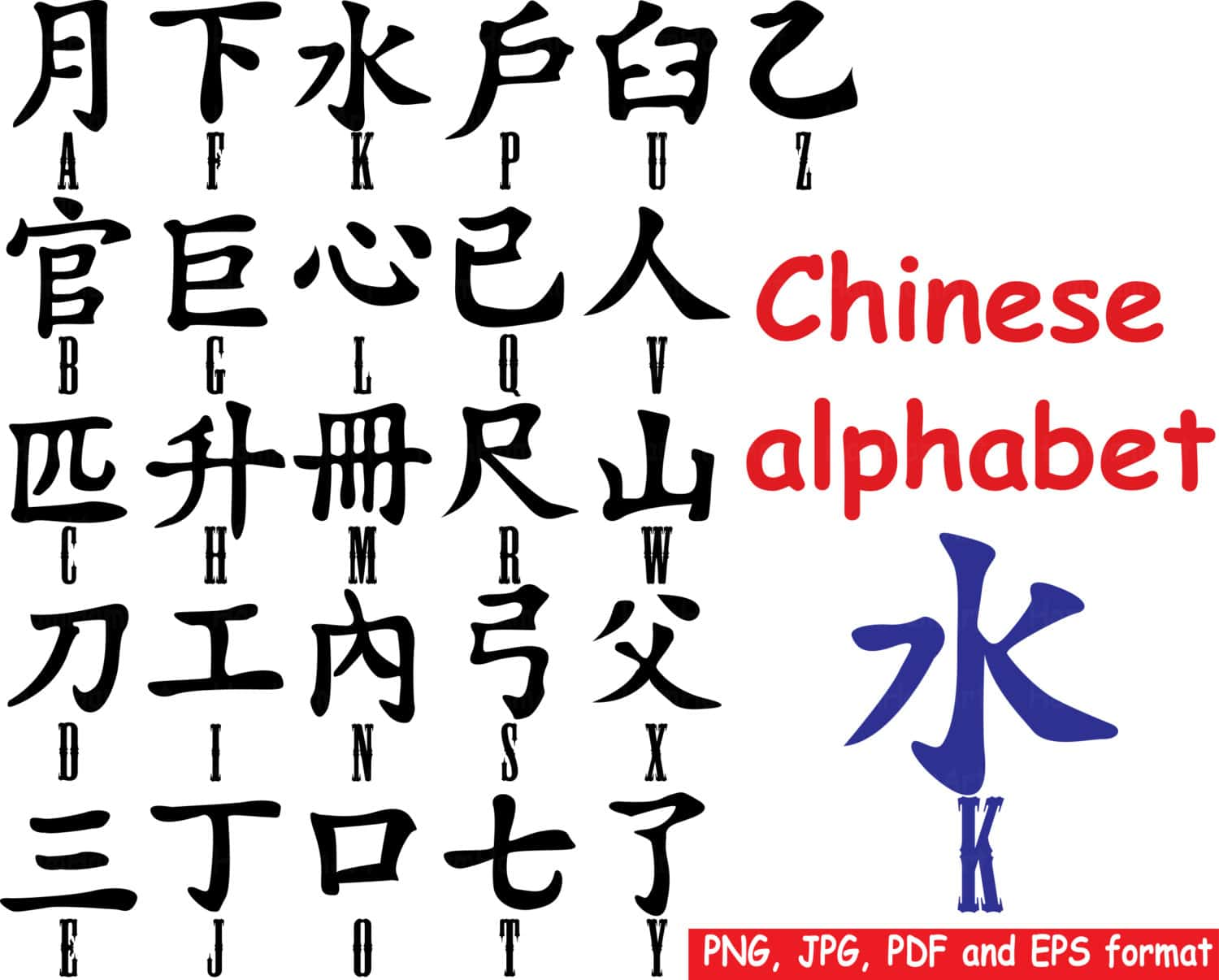 Chinese Alphabet Page