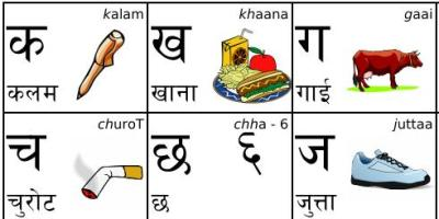 Devanagari Alphabet Image