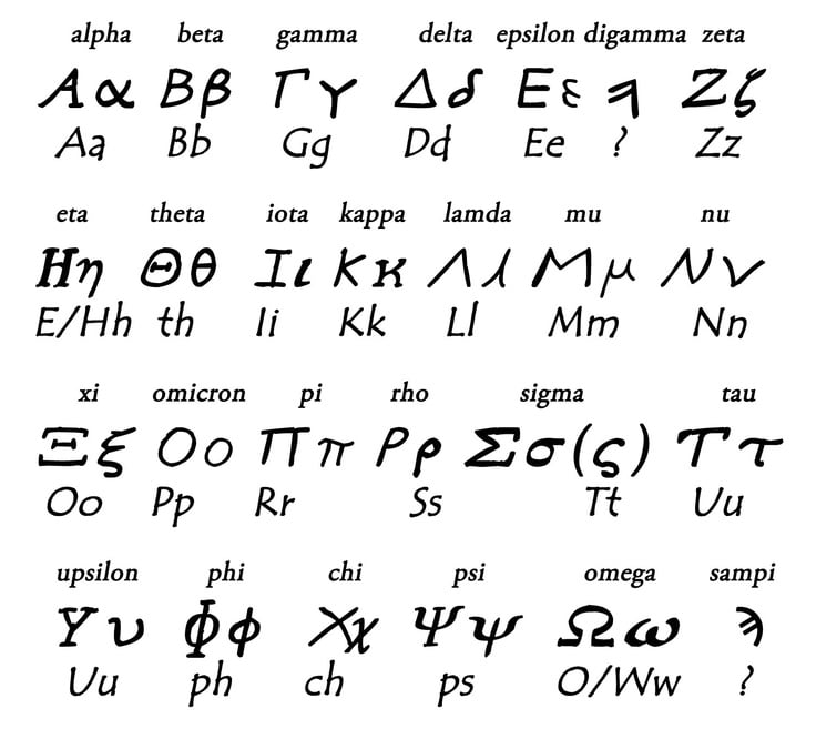 A Greek Letter Fashionellaconstance