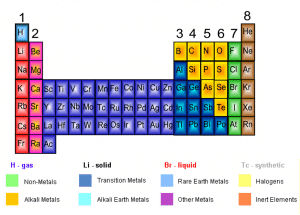 Download Periodic Table Metals Image
