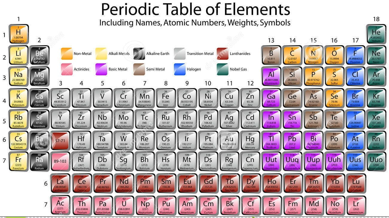 Download Printable Periodic Table Image