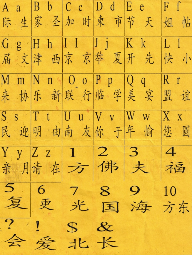 Chinese Alphabet Download