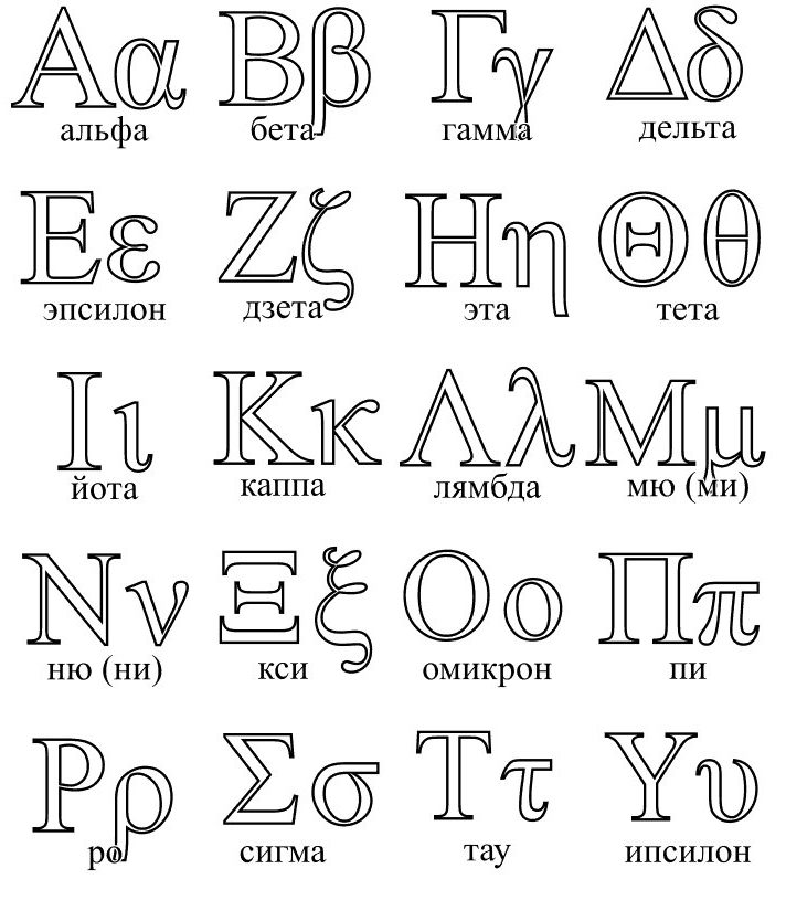 Free Greek Alphabet Letters And Symbols Image Free Hd Images