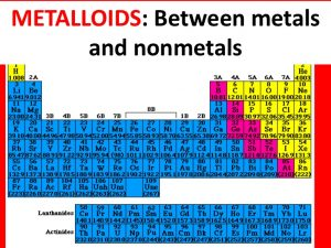 Free Periodic Table Metals Image