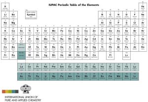 Free Periodic Table pdf Image