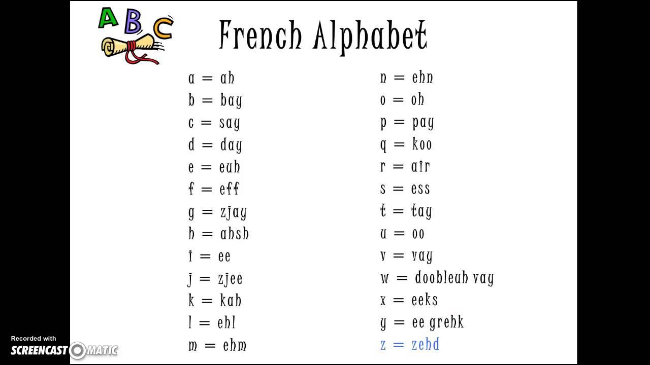 French Alphabet Format