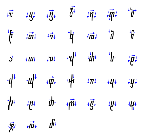 Georgian Alphabet Calligraphy