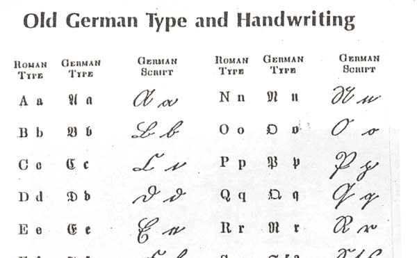 German Alphabet Format