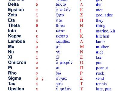 Greek Letters