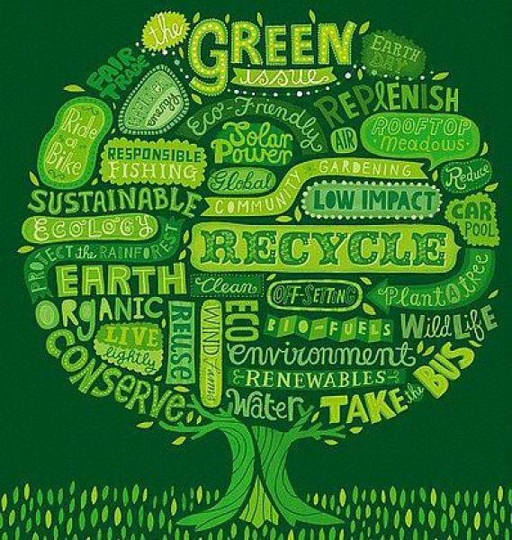 HD Images of Earth Day Quotes