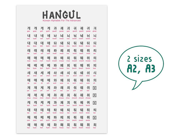 Hangul Alphabet Poster