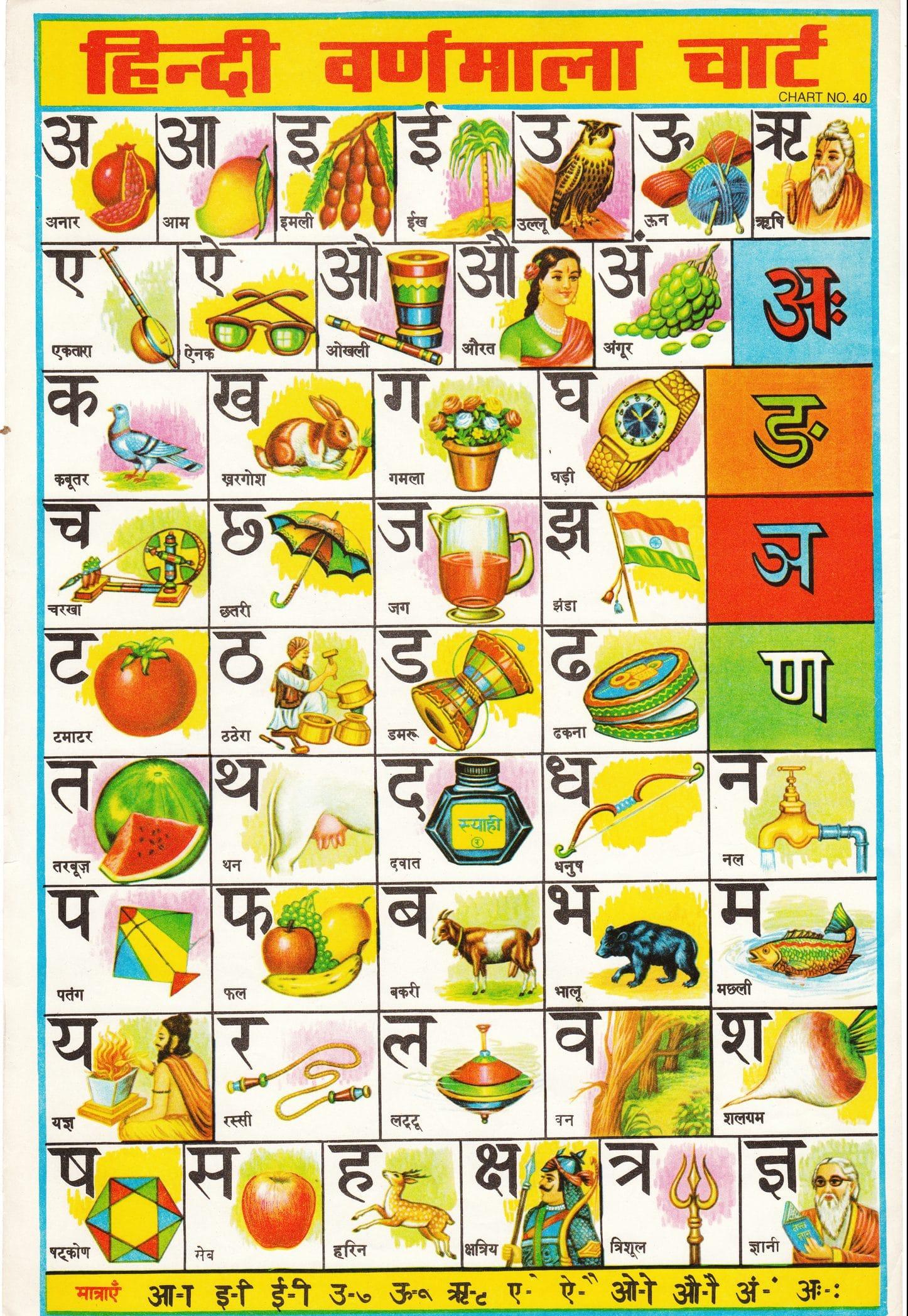 Devanagari Script – Quote Images HD Free