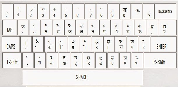 Hindi Keyboard Image