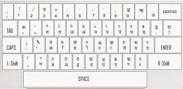 Hindi Keyboard Image